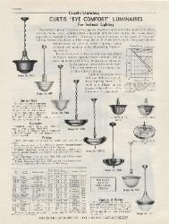 1932 Curtis Lighting, Inc.